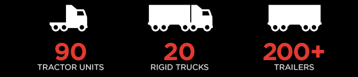 90 tractor units, 20 rigid trucks and 260+ trailers